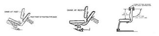 强度测试——椅背