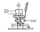 耐用性测试——椅轴