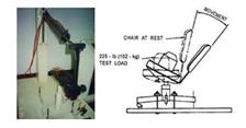 耐用性测试——倾仰机械结构